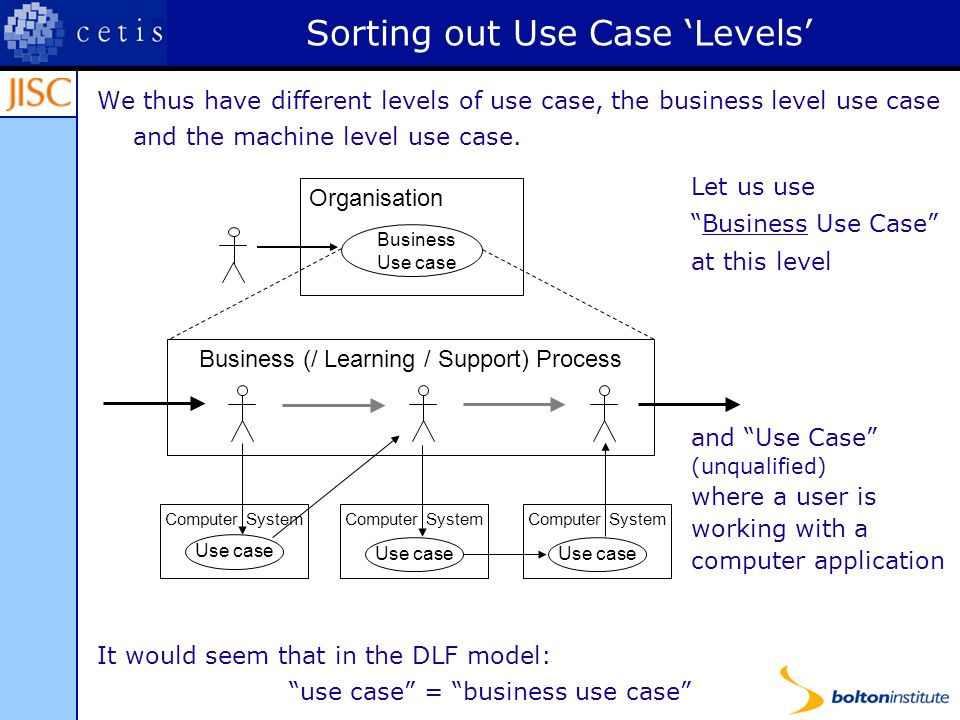 Sorting out Use Case Levels We thus have different levels of use case, the business level use case and the machine level use case.