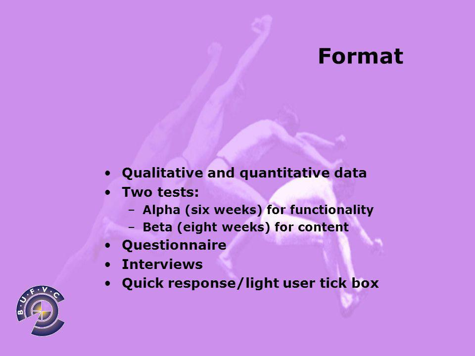 Format Qualitative and quantitative data Two tests: –Alpha (six weeks) for functionality –Beta (eight weeks) for content Questionnaire Interviews Quick response/light user tick box