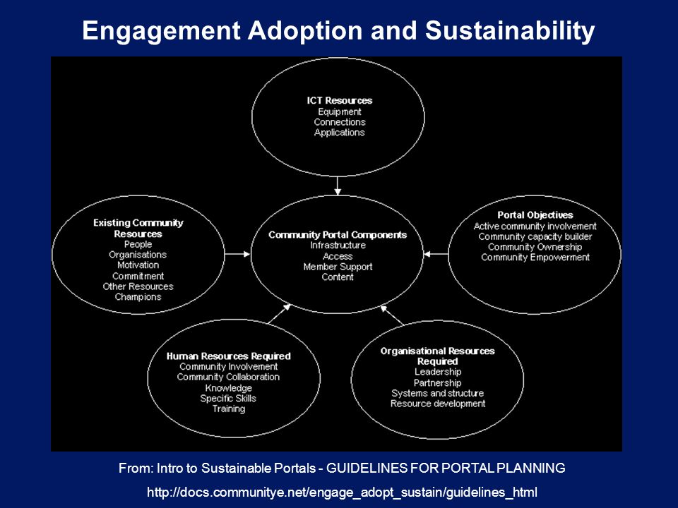 Engagement Adoption and Sustainability From: Intro to Sustainable Portals - GUIDELINES FOR PORTAL PLANNING http://docs.communitye.net/engage_adopt_sustain/guidelines_html