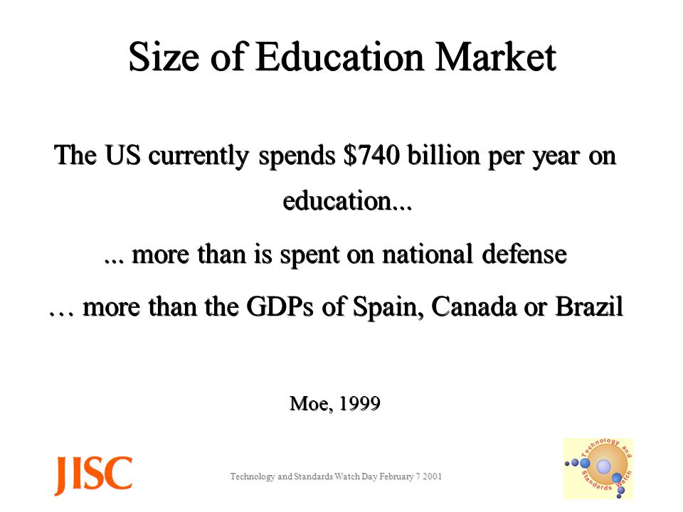Technology and Standards Watch Day February Size of Education Market The US currently spends $740 billion per year on education......