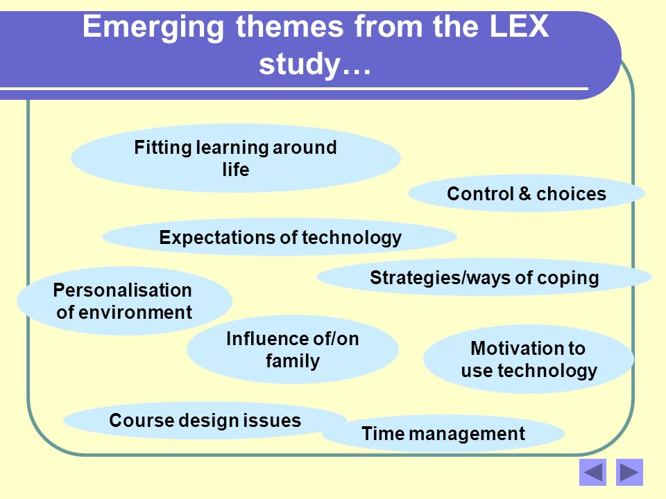 Emerging themes from the LEX study… Personalisation of environment Influence of/on family Strategies/ways of coping Motivation to use technology Contr