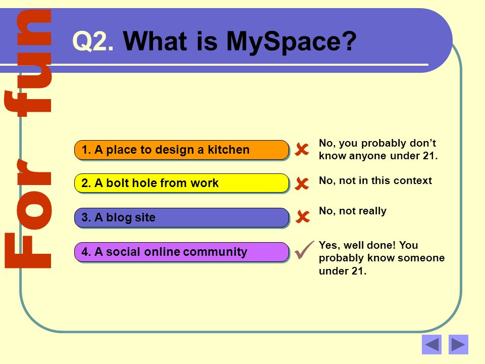 4. A social online community 3. A blog site 2. A bolt hole from work 1.