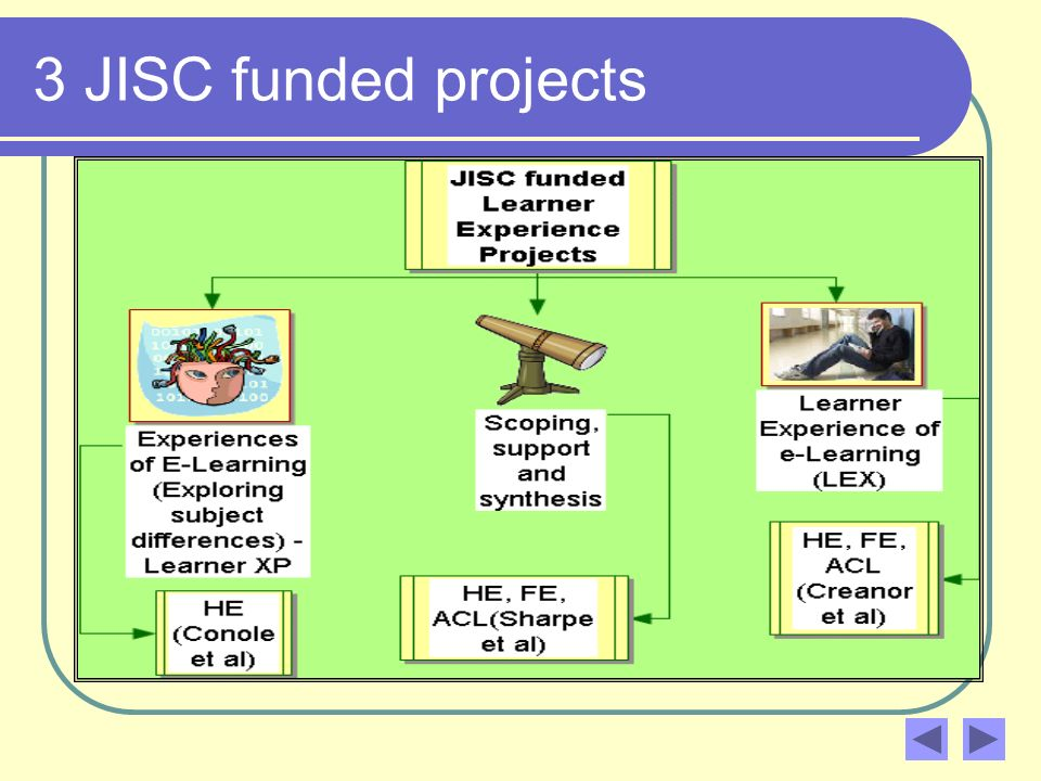 3 JISC funded projects