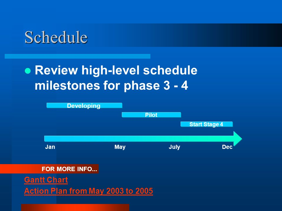 Schedule Review high-level schedule milestones for phase 3 - 4 FOR MORE INFO...