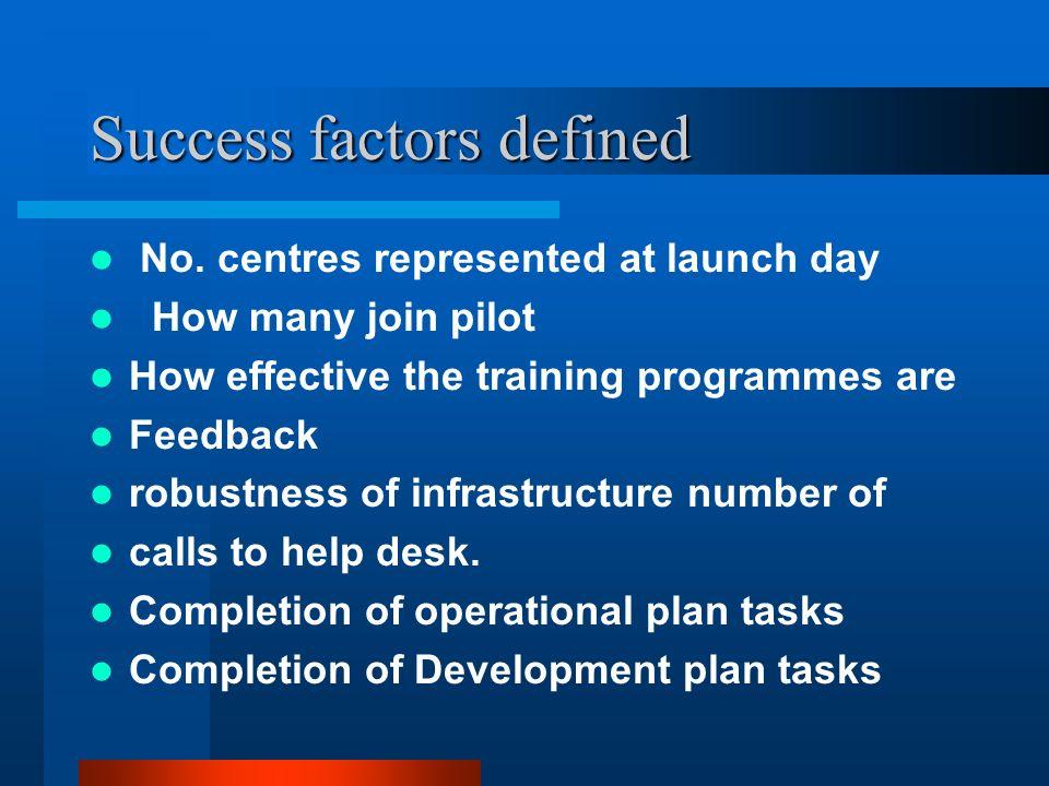 Success factors defined No.