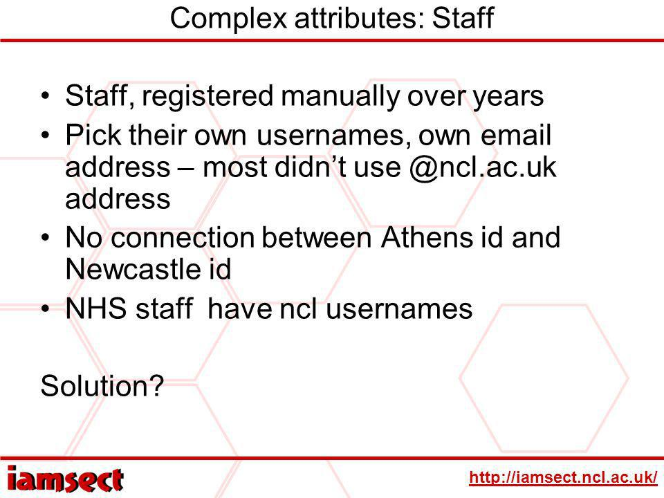 http://iamsect.ncl.ac.uk/ Complex attributes: Staff Staff, registered manually over years Pick their own usernames, own email address – most didnt use @ncl.ac.uk address No connection between Athens id and Newcastle id NHS staff have ncl usernames Solution