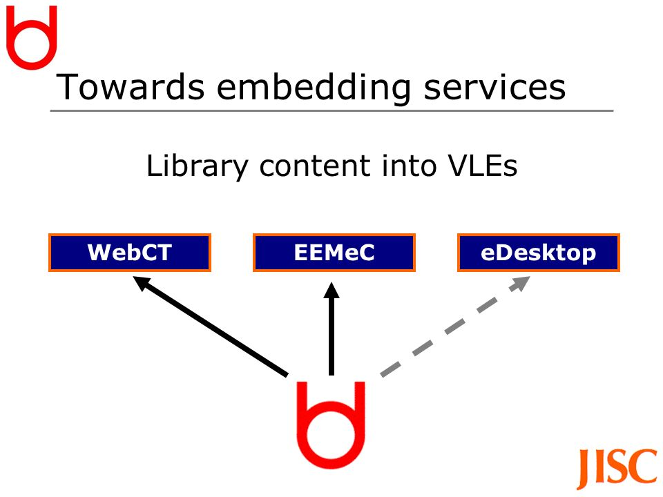 Towards embedding services Library content into VLEs WebCTEEMeCeDesktop