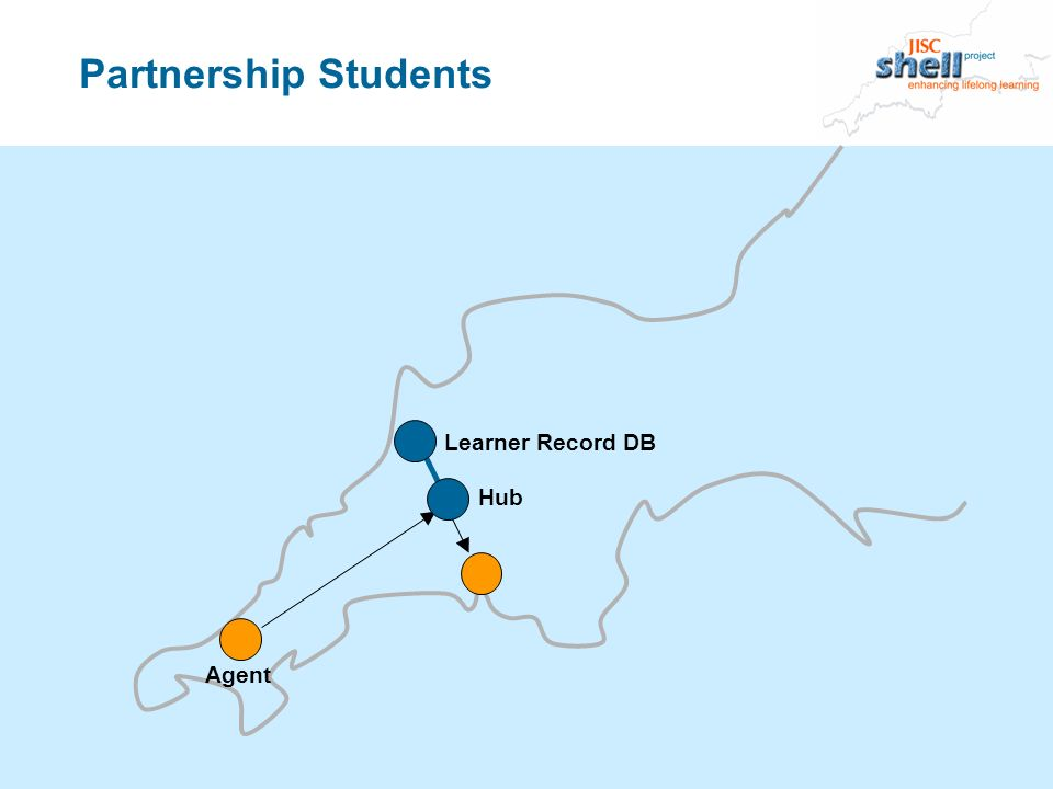 Learner Record DB Hub Partnership Students Agent