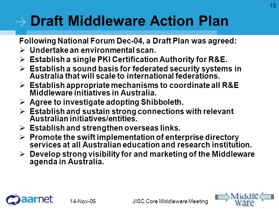 14-Nov-05JISC Core Middleware Meeting 10 Draft Middleware Action Plan Following National Forum Dec-04, a Draft Plan was agreed: Undertake an environmental scan.