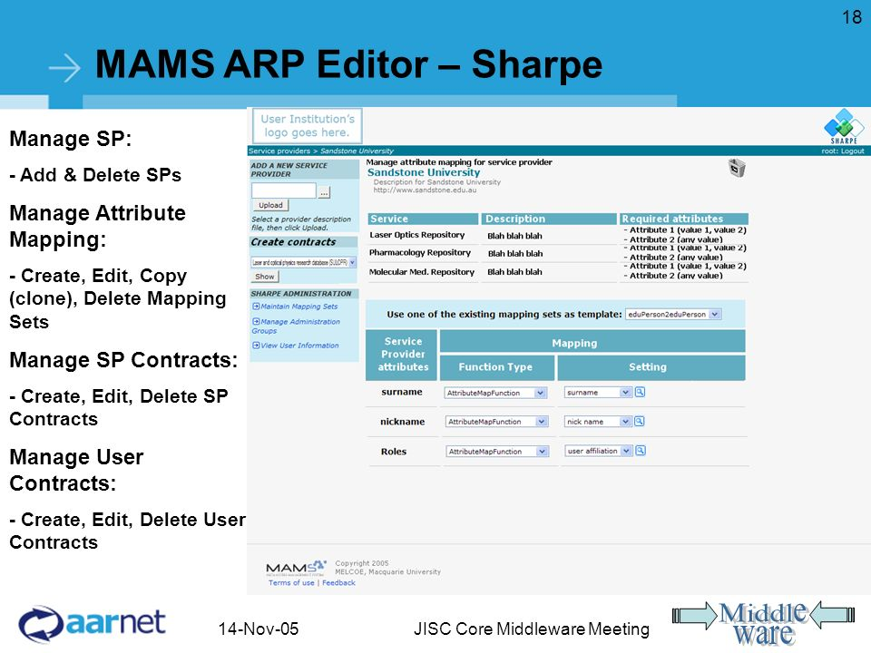14-Nov-05JISC Core Middleware Meeting 18 MAMS ARP Editor – Sharpe Manage SP: - Add & Delete SPs Manage Attribute Mapping: - Create, Edit, Copy (clone), Delete Mapping Sets Manage SP Contracts: - Create, Edit, Delete SP Contracts Manage User Contracts: - Create, Edit, Delete User Contracts