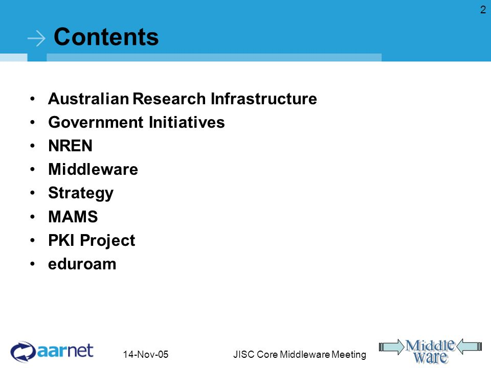 14-Nov-05JISC Core Middleware Meeting 13 ARIIC MERRI Grant – MAPS Announced by Minister 22-Aug-05 $582,910 granted Lead site: University of Queensland (Nick Tate) Supported by: CAUDIT, CAUL, Monash, ANU, Macquarie, AARNet, GrangeNet From now till end 2006 Purpose: –This project will identify the software and services (middleware) that are currently being used in Australia to link applications across a range of resources on networks and computer systems in Australian universities.