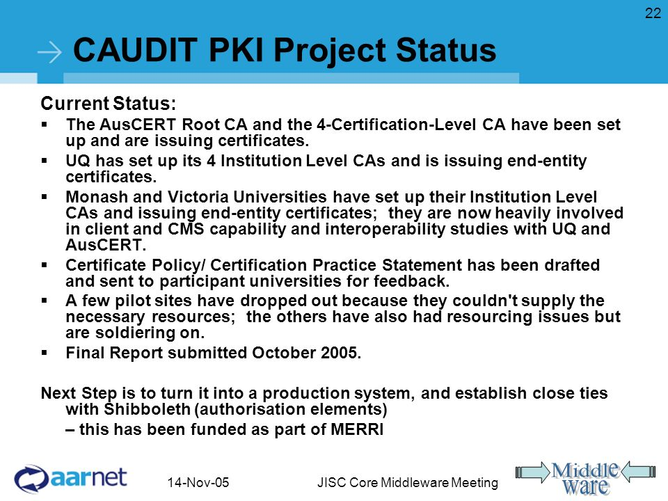 14-Nov-05JISC Core Middleware Meeting 22 CAUDIT PKI Project Status Current Status: The AusCERT Root CA and the 4-Certification-Level CA have been set up and are issuing certificates.