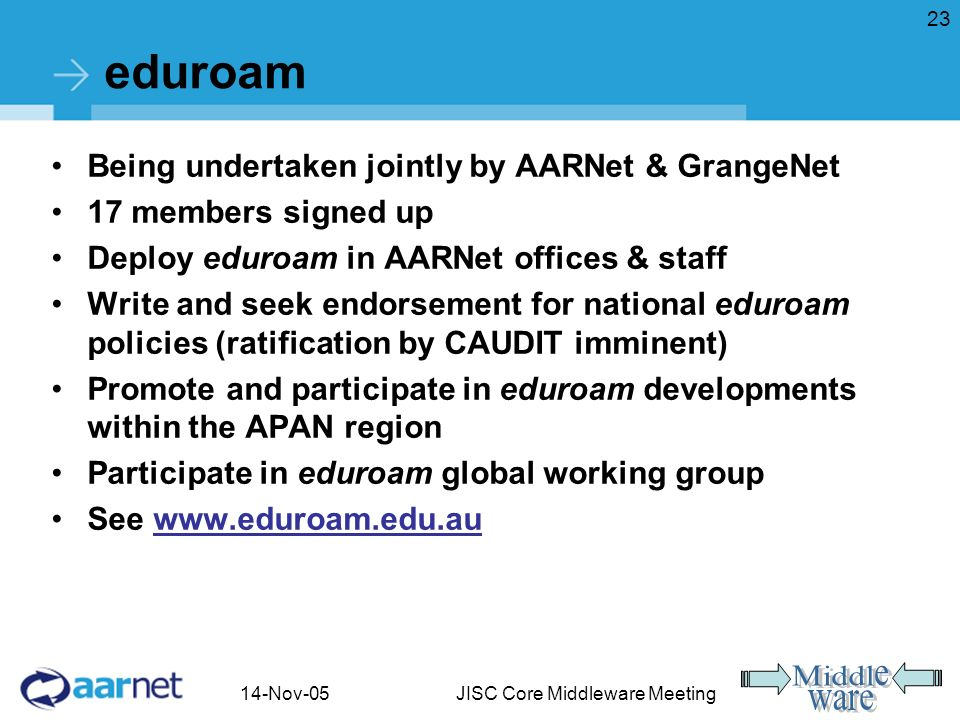 14-Nov-05JISC Core Middleware Meeting 23 eduroam Being undertaken jointly by AARNet & GrangeNet 17 members signed up Deploy eduroam in AARNet offices & staff Write and seek endorsement for national eduroam policies (ratification by CAUDIT imminent) Promote and participate in eduroam developments within the APAN region Participate in eduroam global working group See