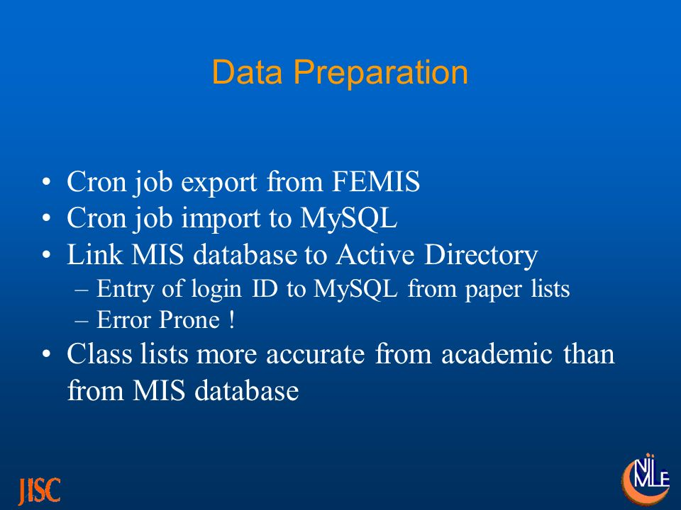 Data Preparation Cron job export from FEMIS Cron job import to MySQL Link MIS database to Active Directory –Entry of login ID to MySQL from paper lists –Error Prone .