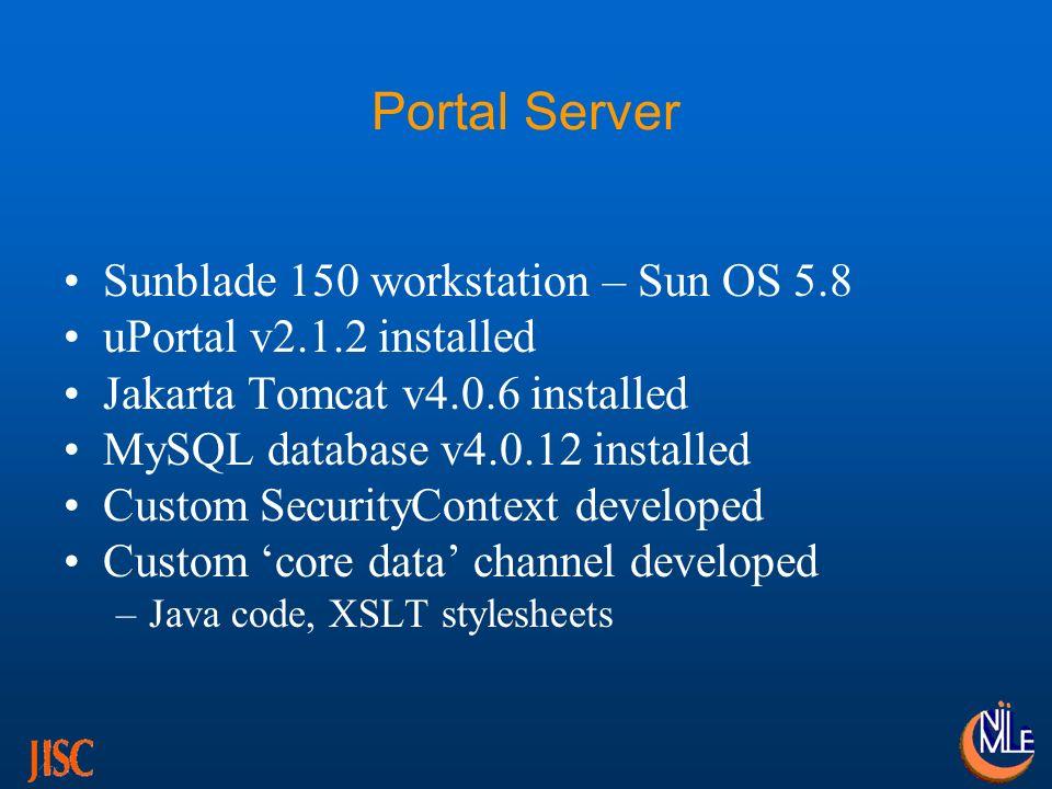 Portal Server Sunblade 150 workstation – Sun OS 5.8 uPortal v2.1.2 installed Jakarta Tomcat v4.0.6 installed MySQL database v4.0.12 installed Custom SecurityContext developed Custom core data channel developed –Java code, XSLT stylesheets