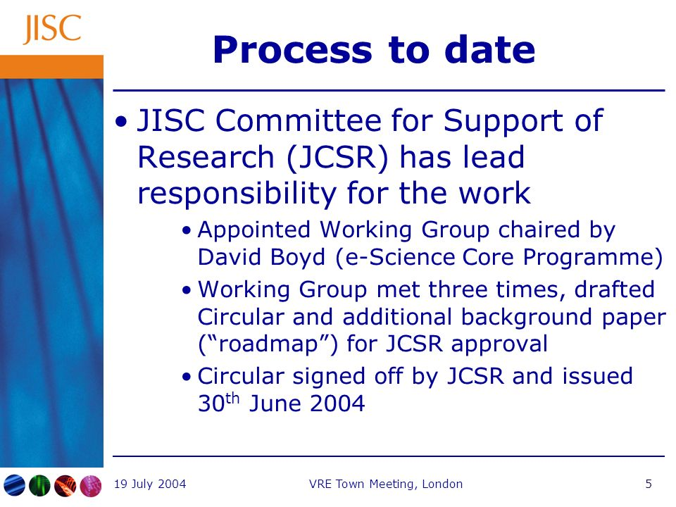 19 July 2004VRE Town Meeting, London5 Process to date JISC Committee for Support of Research (JCSR) has lead responsibility for the work Appointed Working Group chaired by David Boyd (e-Science Core Programme) Working Group met three times, drafted Circular and additional background paper (roadmap) for JCSR approval Circular signed off by JCSR and issued 30 th June 2004