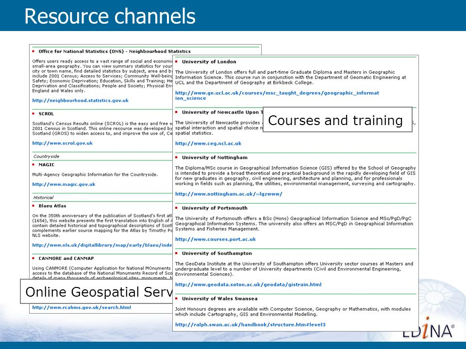 Resource channels Online Geospatial Services Courses and training
