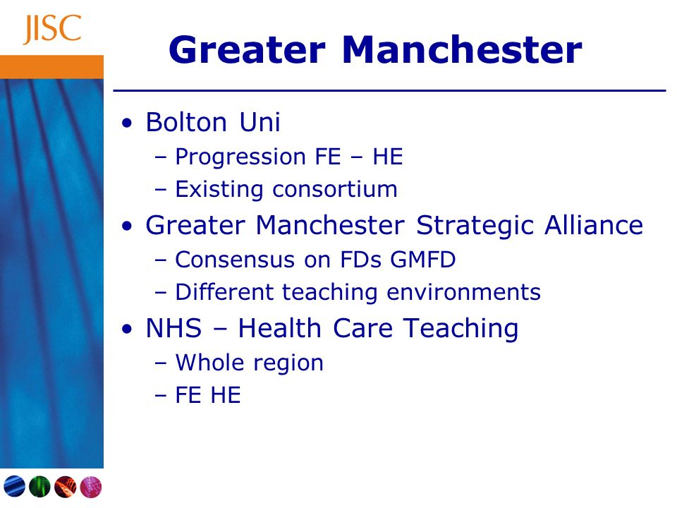 Greater Manchester Bolton Uni –Progression FE – HE –Existing consortium Greater Manchester Strategic Alliance –Consensus on FDs GMFD –Different teachi