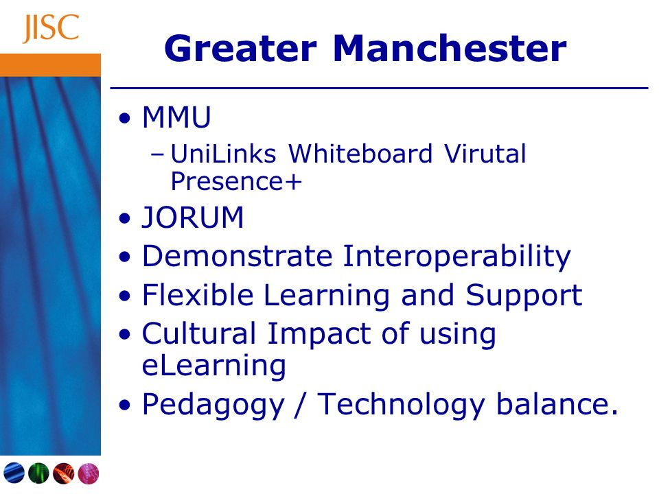 Greater Manchester MMU –UniLinks Whiteboard Virutal Presence+ JORUM Demonstrate Interoperability Flexible Learning and Support Cultural Impact of usin
