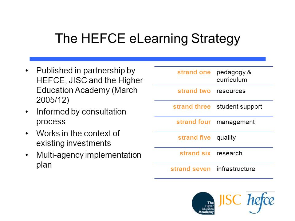 The HEFCE eLearning Strategy Published in partnership by HEFCE, JISC and the Higher Education Academy (March 2005/12) Informed by consultation process