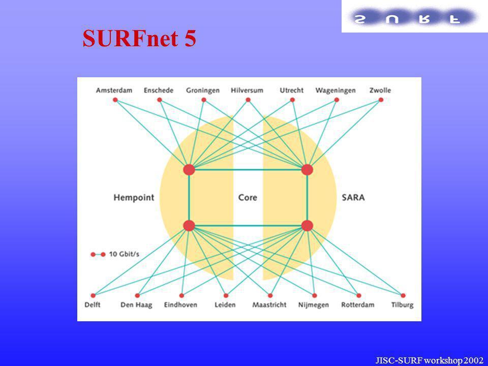 SURFnet 5