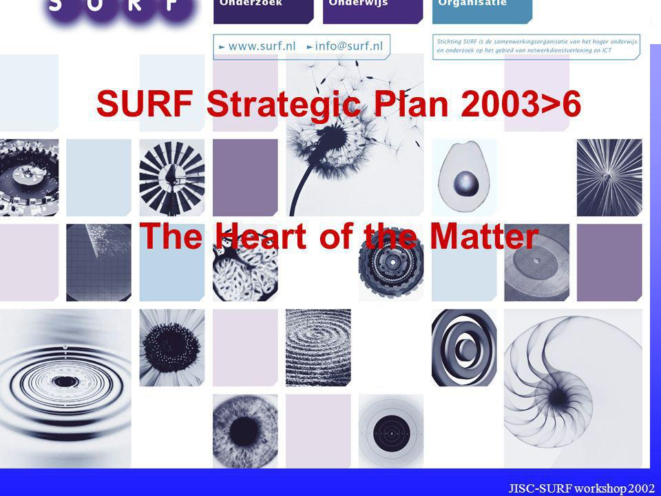JISC-SURF workshop 2002 SURF Strategic Plan 2003>6 The Heart of the Matter
