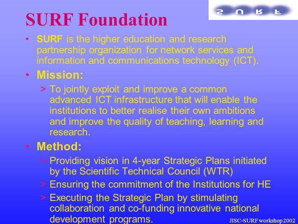 SURF Foundation SURF is the higher education and research partnership organization for network services and information and communications technology (ICT).