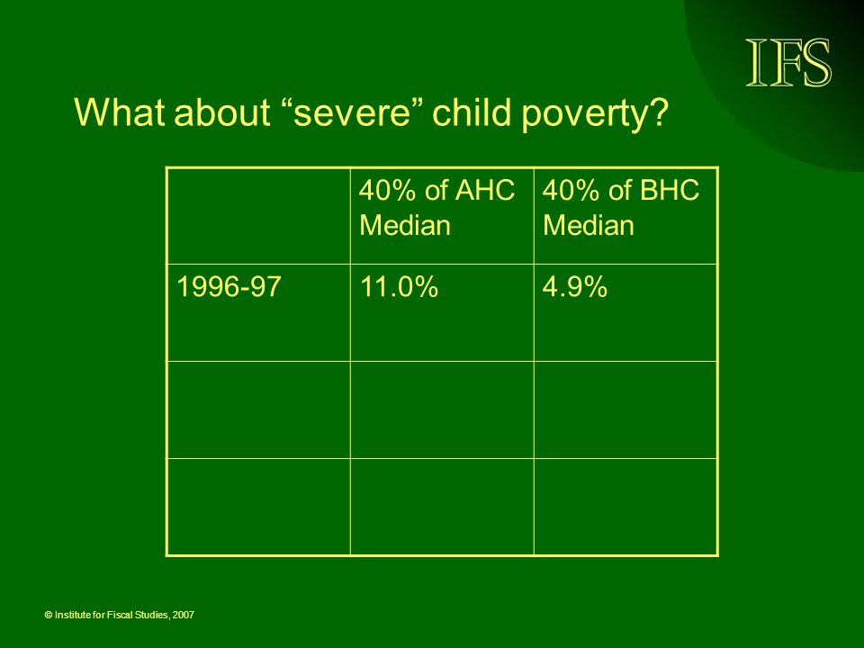 © Institute for Fiscal Studies, 2007 What about severe child poverty? 40% of AHC Median 40% of BHC Median 1996-9711.0%4.9%