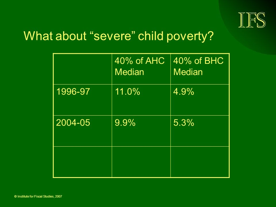 © Institute for Fiscal Studies, 2007 What about severe child poverty? 40% of AHC Median 40% of BHC Median 1996-9711.0%4.9% 2004-059.9%5.3%