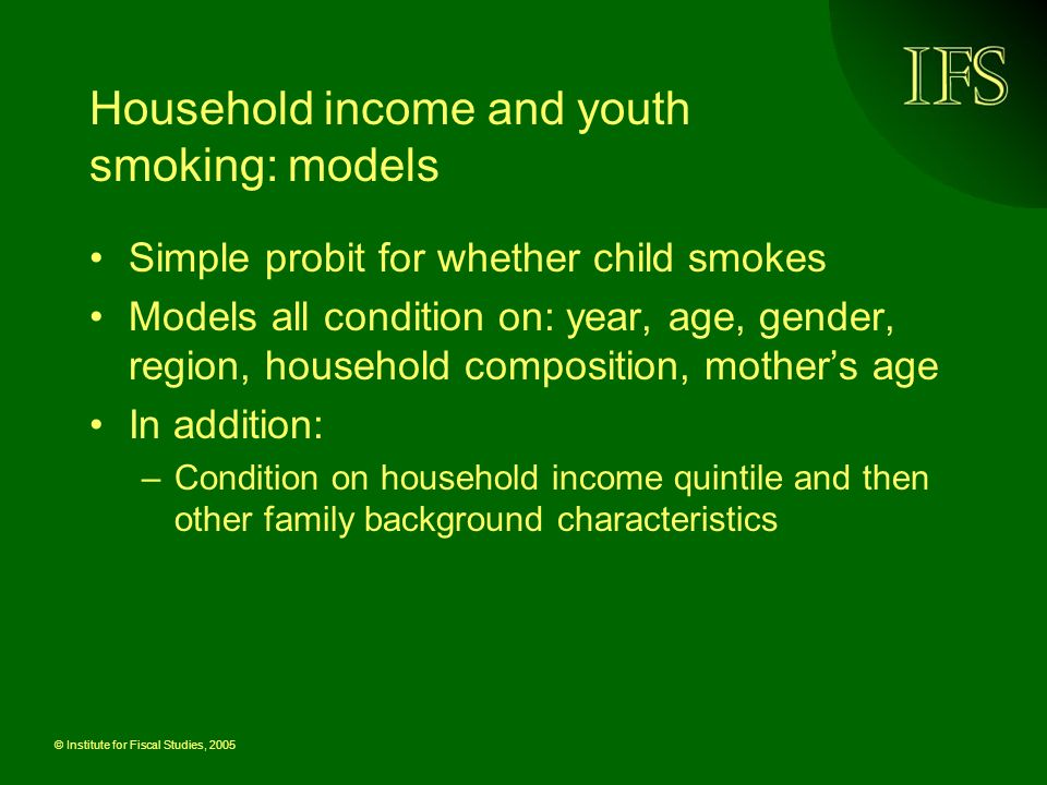 © Institute for Fiscal Studies, 2005 Household income and youth smoking: models Simple probit for whether child smokes Models all condition on: year, age, gender, region, household composition, mothers age In addition: –Condition on household income quintile and then other family background characteristics