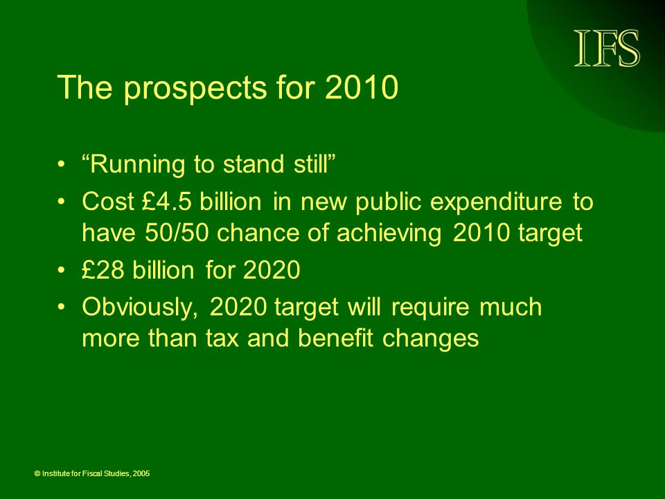 © Institute for Fiscal Studies, 2005 The prospects for 2010 Running to stand still Cost £4.5 billion in new public expenditure to have 50/50 chance of achieving 2010 target £28 billion for 2020 Obviously, 2020 target will require much more than tax and benefit changes