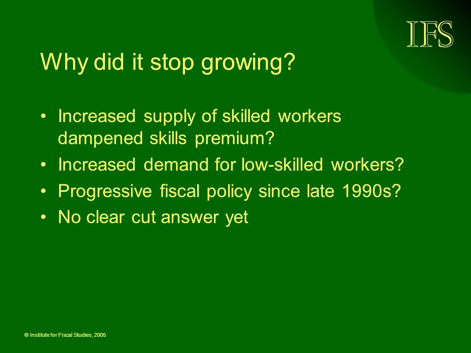 © Institute for Fiscal Studies, 2005 Why did it stop growing? Increased supply of skilled workers dampened skills premium? Increased demand for low-sk