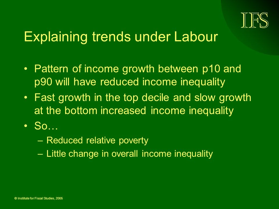 © Institute for Fiscal Studies, 2005 Explaining trends under Labour Pattern of income growth between p10 and p90 will have reduced income inequality F