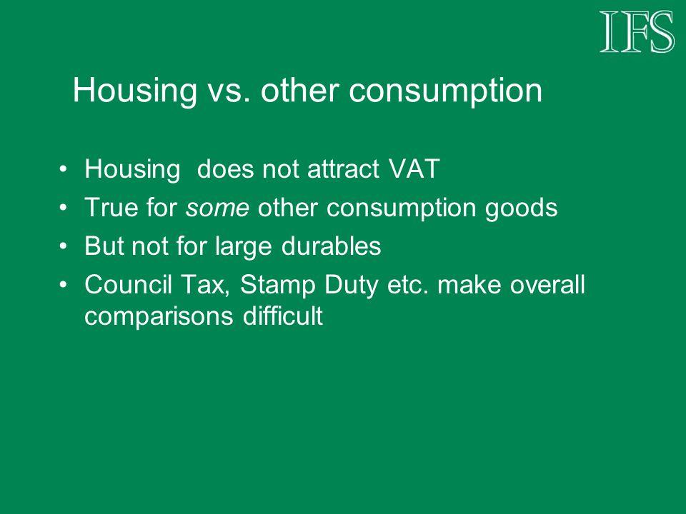 Housing vs.