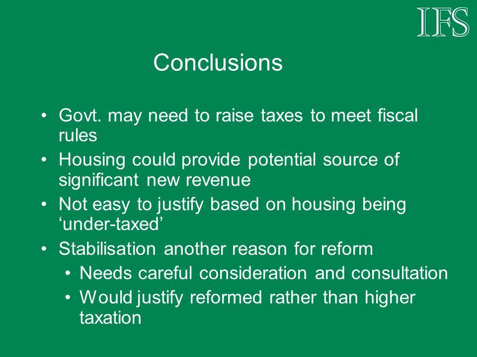 Conclusions Govt.