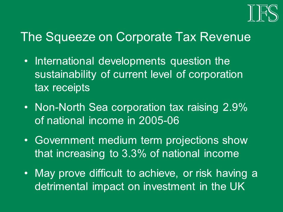 The Squeeze on Corporate Tax Revenue International developments question the sustainability of current level of corporation tax receipts Non-North Sea corporation tax raising 2.9% of national income in Government medium term projections show that increasing to 3.3% of national income May prove difficult to achieve, or risk having a detrimental impact on investment in the UK
