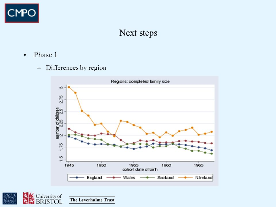 Next steps Phase 1 –Differences by region