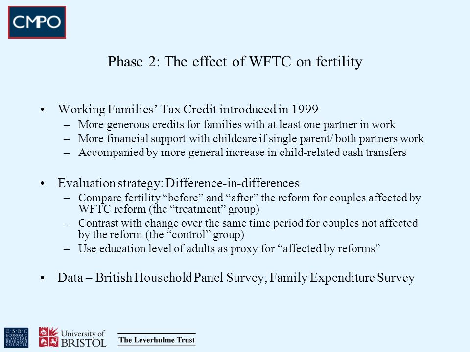Phase 2: The effect of WFTC on fertility Working Families Tax Credit introduced in 1999 –More generous credits for families with at least one partner in work –More financial support with childcare if single parent/ both partners work –Accompanied by more general increase in child-related cash transfers Evaluation strategy: Difference-in-differences –Compare fertility before and after the reform for couples affected by WFTC reform (the treatment group) –Contrast with change over the same time period for couples not affected by the reform (the control group) –Use education level of adults as proxy for affected by reforms Data – British Household Panel Survey, Family Expenditure Survey