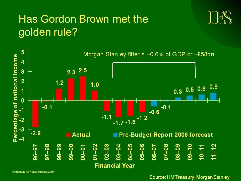 © Institute for Fiscal Studies, 2007 Has Gordon Brown met the golden rule? Source: HM Treasury; Morgan Stanley Financial Year