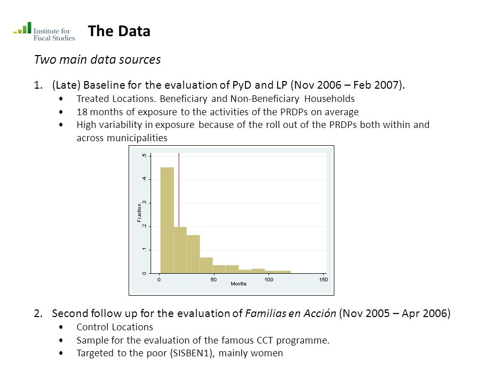 The Data Two main data sources 1.(Late) Baseline for the evaluation of PyD and LP (Nov 2006 – Feb 2007).