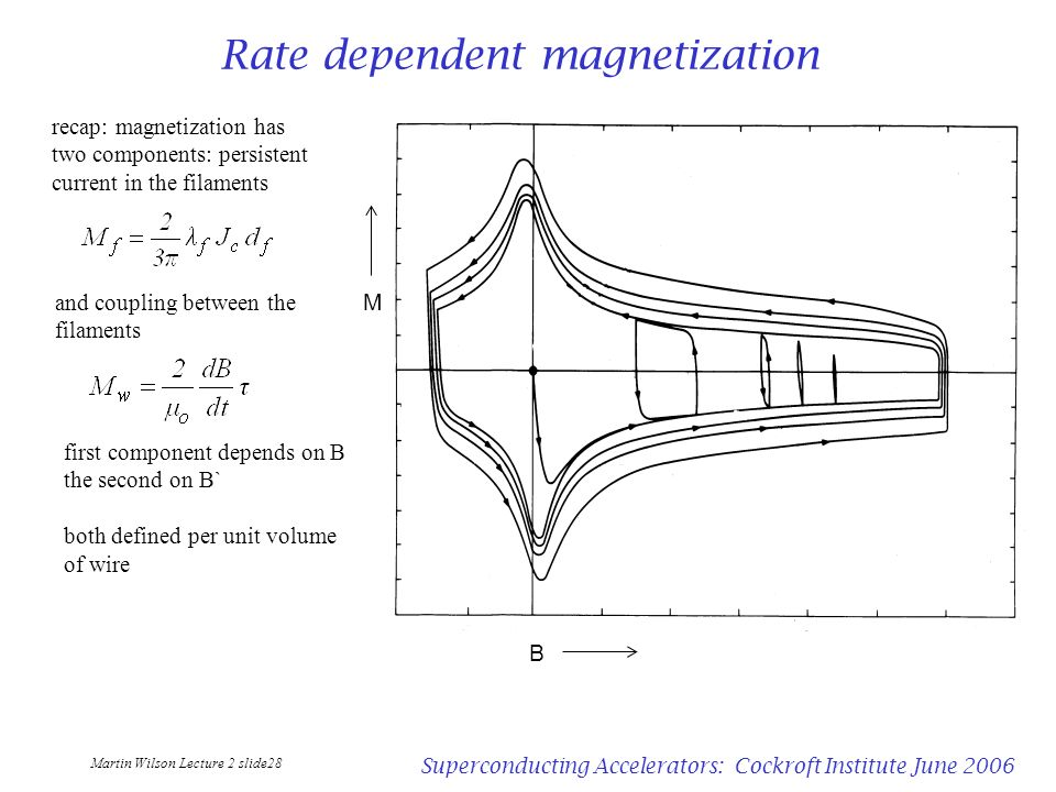 Martin Wilson Lecture 2 slide28 Superconducting Accelerators: Cockroft Institute June 2006 Rate dependent magnetization recap: magnetization has two c