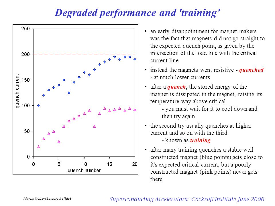 Martin Wilson Lecture 2 slide3 Superconducting Accelerators: Cockroft Institute June 2006 Degraded performance and 'training' an early disappointment