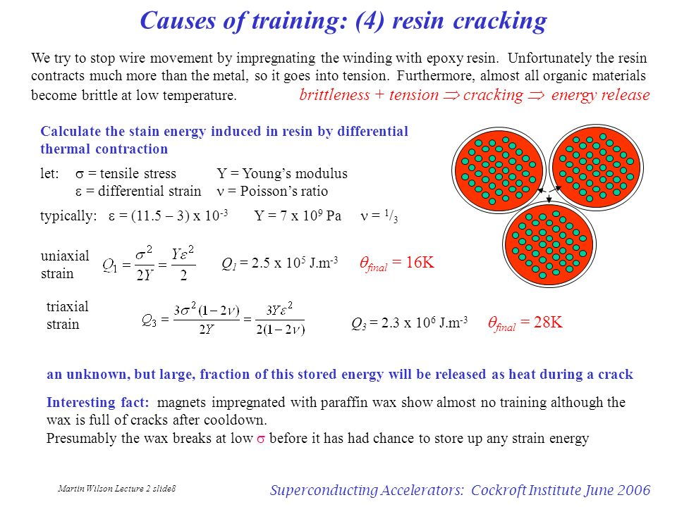 Martin Wilson Lecture 2 slide8 Superconducting Accelerators: Cockroft Institute June 2006 Causes of training: (4) resin cracking Calculate the stain e