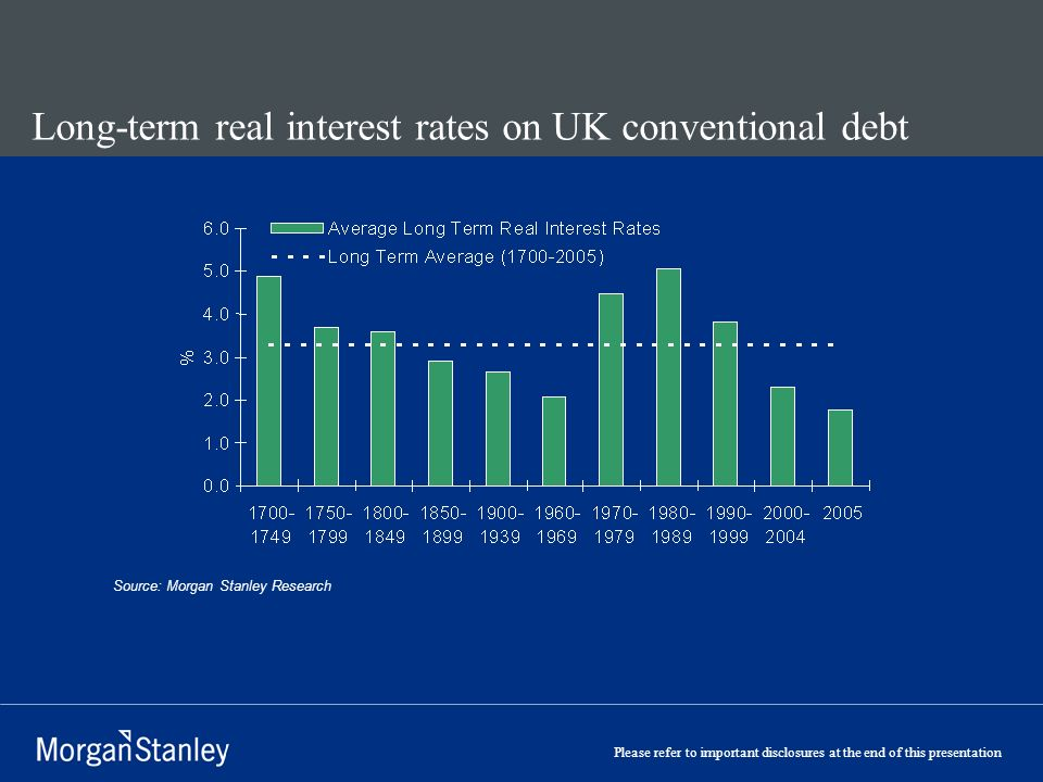 Please refer to important disclosures at the end of this presentation Long-term real interest rates on UK conventional debt Source: Morgan Stanley Research