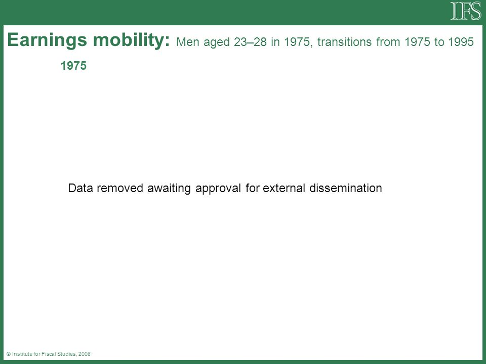 © Institute for Fiscal Studies, 2008 1975 Earnings mobility: Men aged 23–28 in 1975, transitions from 1975 to 1995 Data removed awaiting approval for