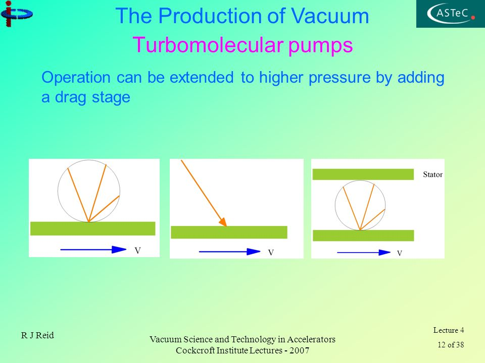 Lecture 4 12 of 38 The Production of Vacuum R J Reid Vacuum Science and Technology in Accelerators Cockcroft Institute Lectures - 2007 Turbomolecular