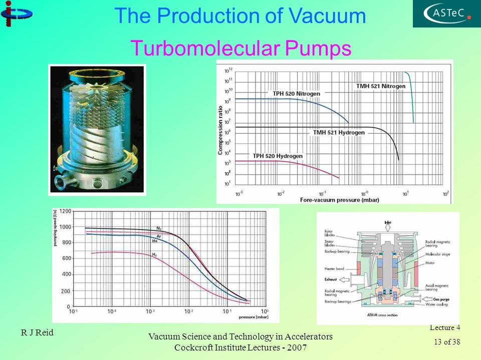 Lecture 4 13 of 38 The Production of Vacuum R J Reid Vacuum Science and Technology in Accelerators Cockcroft Institute Lectures - 2007 Turbomolecular