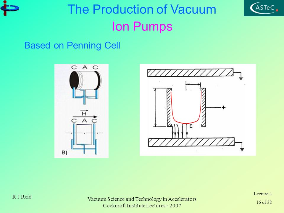 Lecture 4 16 of 38 The Production of Vacuum R J Reid Vacuum Science and Technology in Accelerators Cockcroft Institute Lectures - 2007 Ion Pumps Based