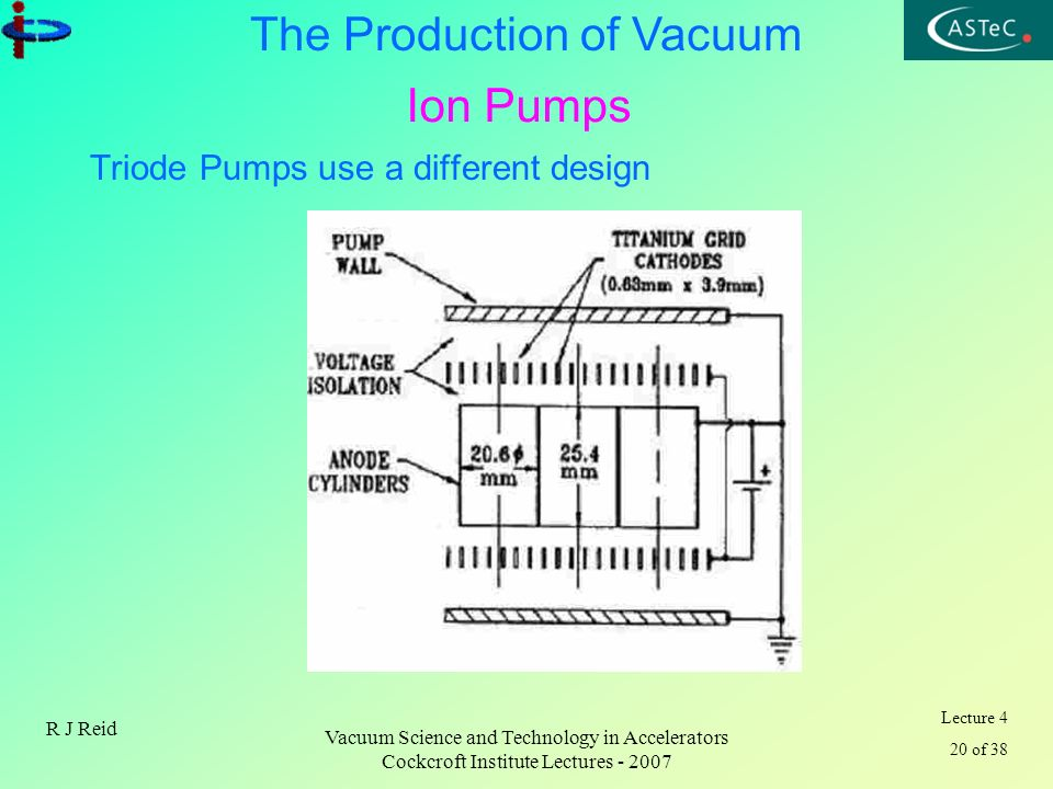 Lecture 4 20 of 38 The Production of Vacuum R J Reid Vacuum Science and Technology in Accelerators Cockcroft Institute Lectures - 2007 Ion Pumps Triod