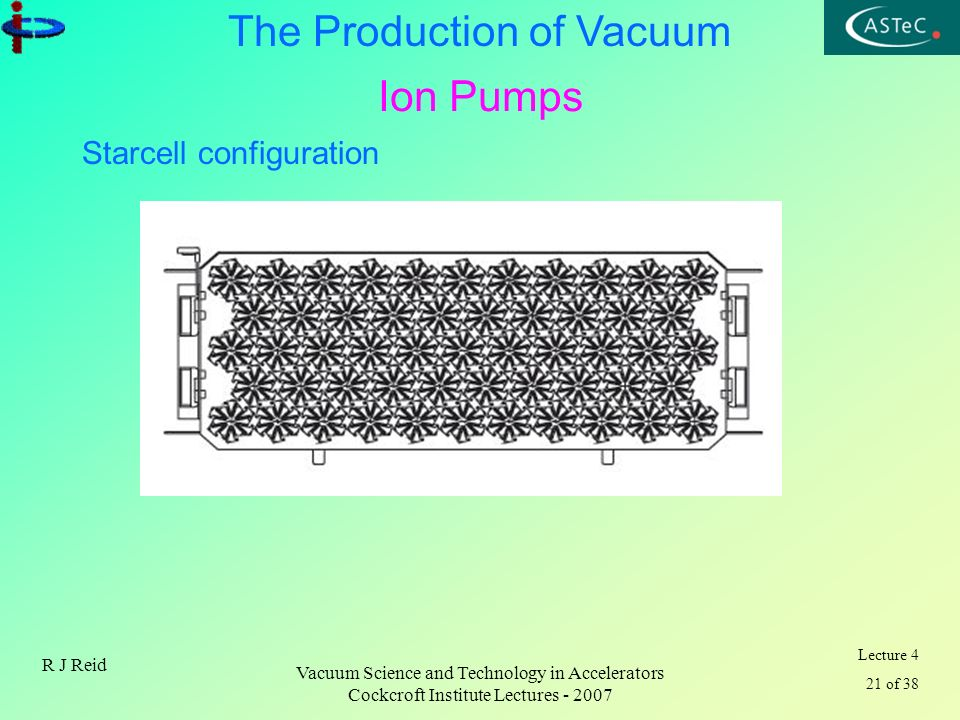 Lecture 4 21 of 38 The Production of Vacuum R J Reid Vacuum Science and Technology in Accelerators Cockcroft Institute Lectures - 2007 Ion Pumps Starc